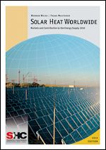 Solar Heat Worldwide 2012