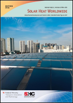 Solar Heat Worldwide 2019